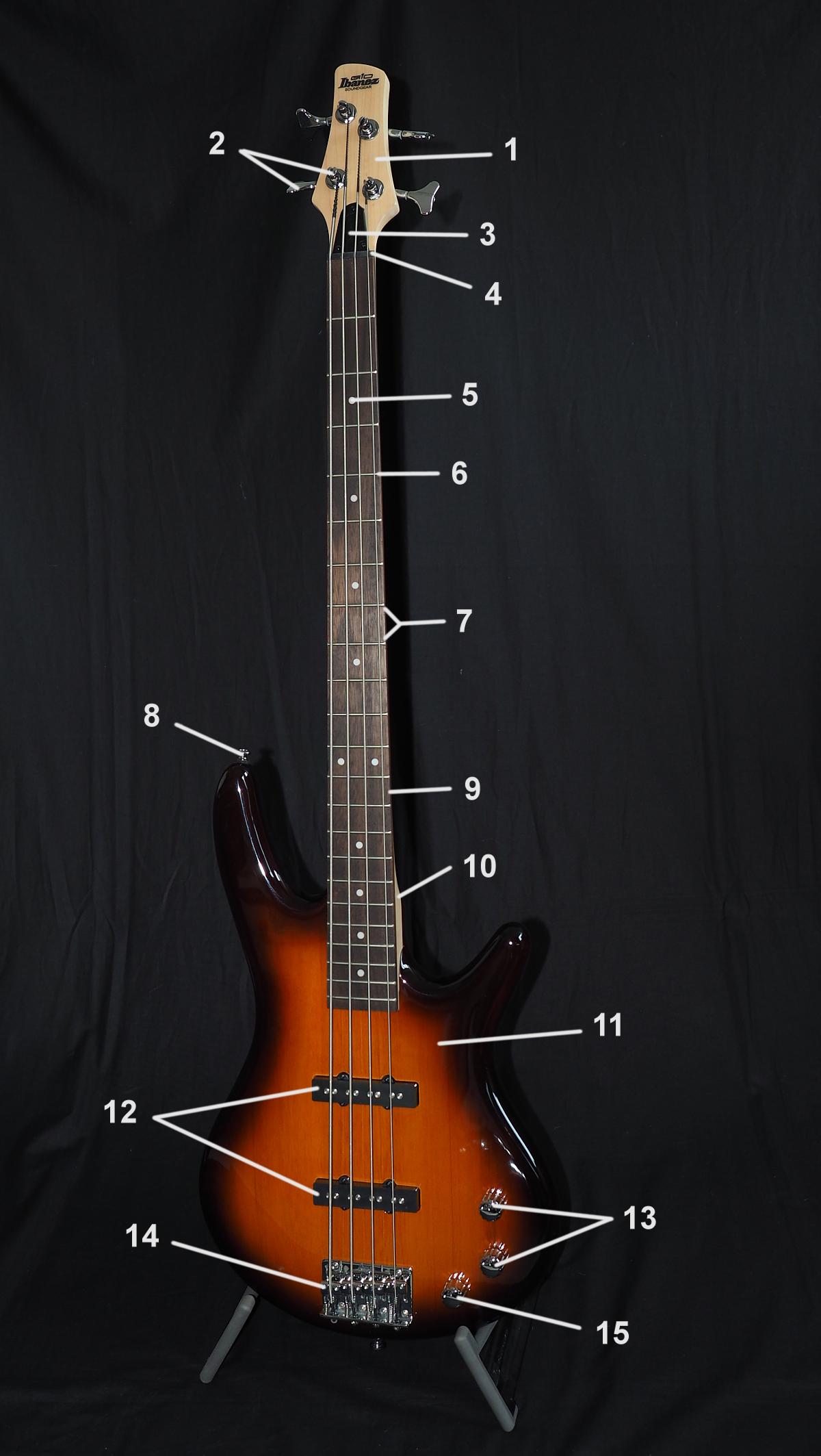 E-Bass Bezeichnungen