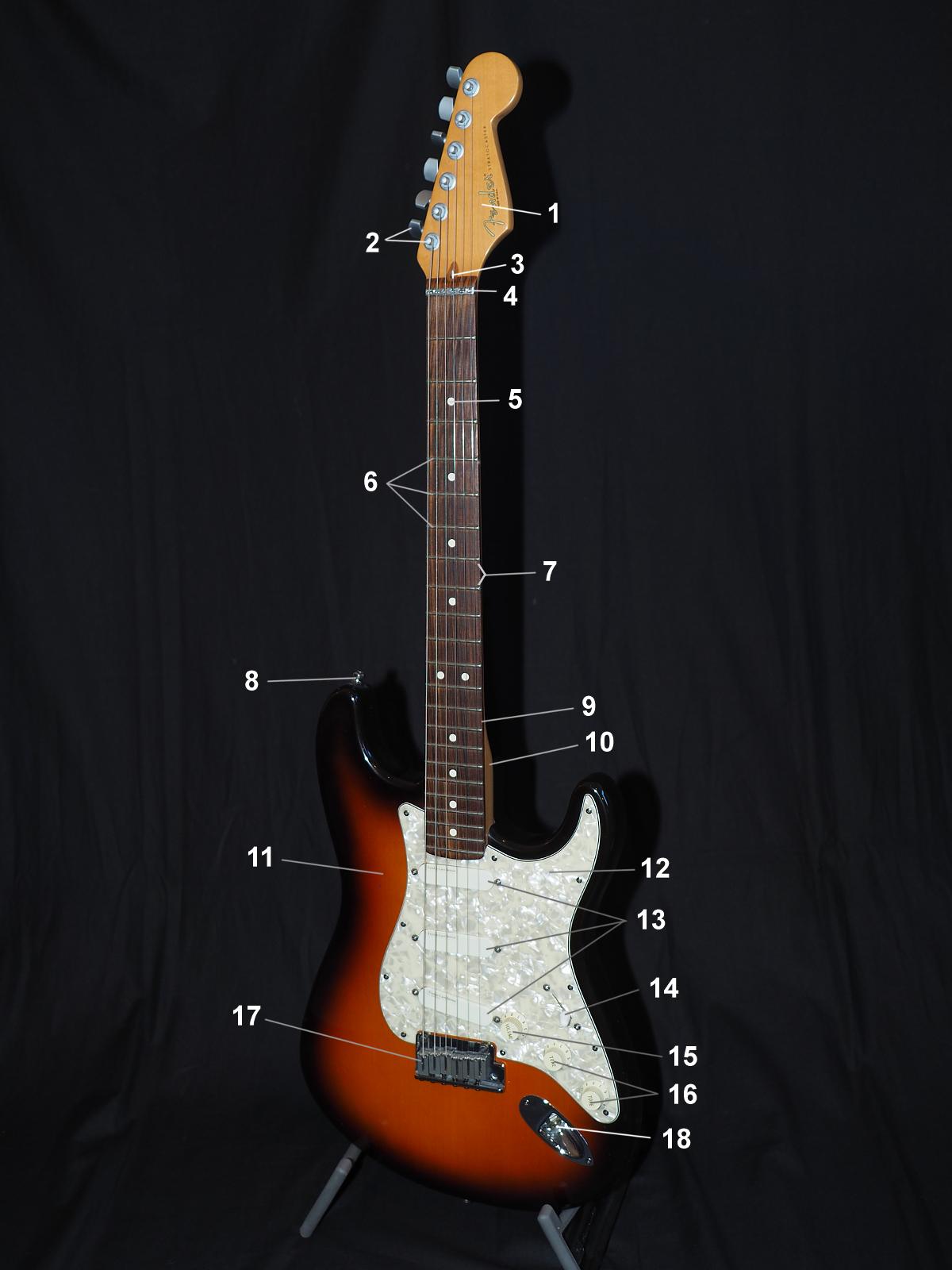 E-Gitarre Bezeichnungen