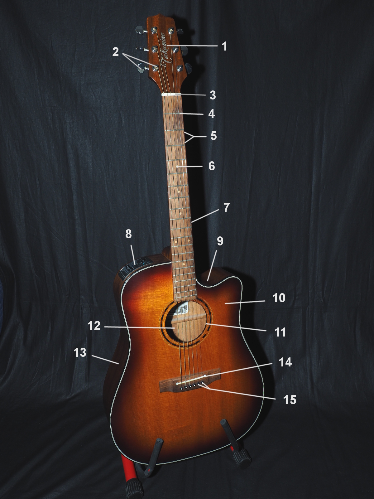 Westerngitarre: Bezeichnungen